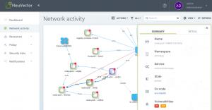 2-0-network-activity-1-300x156