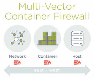 Multi-Vector-Container-Firewall-w-Labels-300x249