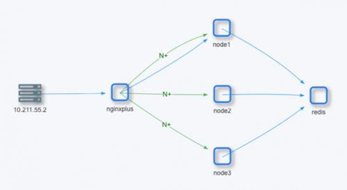 Nginx-NV-integration-768x423