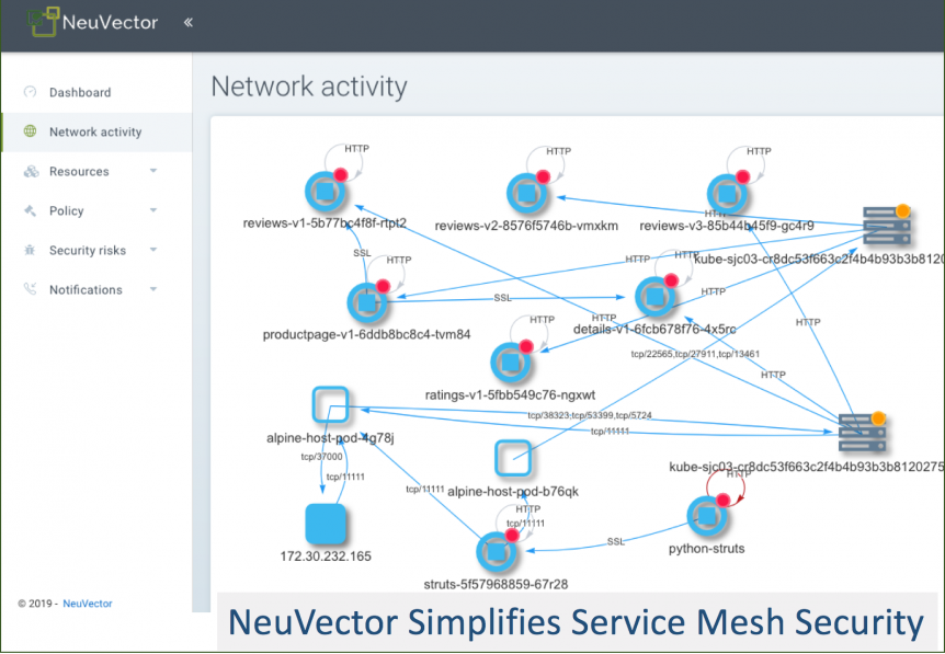 NeuVector First to Deliver In-Depth Service Mesh Container Discovery, Visualization and Run-Time Protection