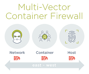 How to Deploy a Docker Container Firewall