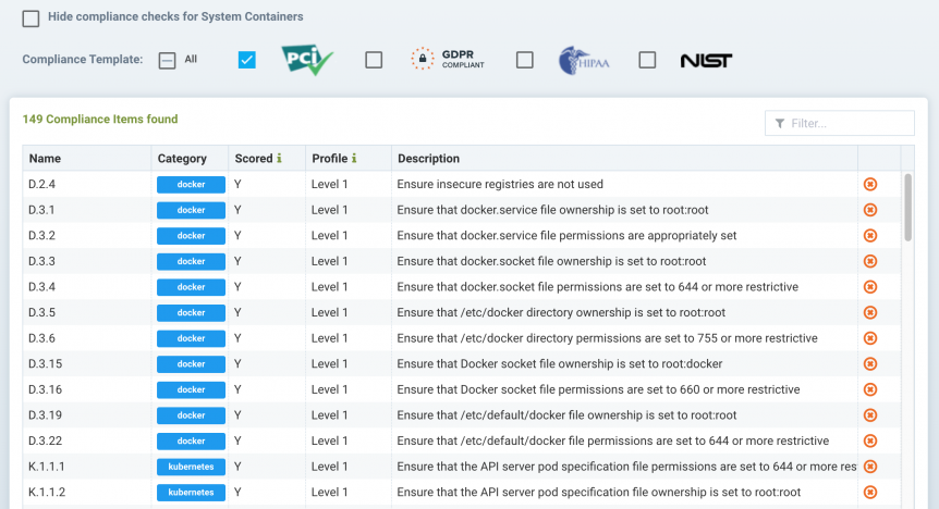 NeuVector Advances Cloud-Native Kubernetes Security Platform with Compliance Templates and Vulnerability Workflow Management for PCI DSS, GDPR, and More